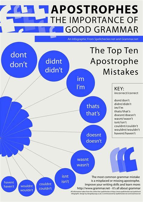 blogger english a blogger s refresher course in english grammar 4