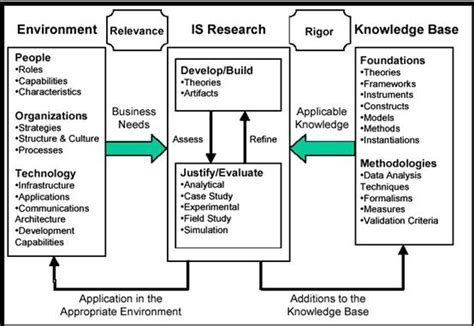 Phd Thesis Research Design by Phd Thesis A Framework For Valuing The Quality Of