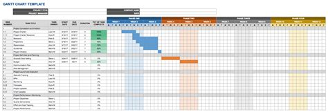 project sheet template free docs and spreadsheet templates smartsheet