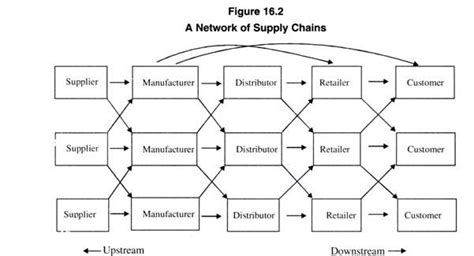network design meaning network diagram meaning choice image how to guide and