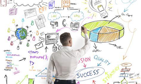 business analysis inceptico software development