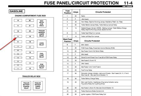 98 f150 fuse box diagram 98 f150 fuse box lacation 25 wiring diagram images