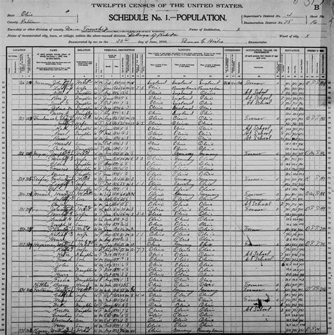 Putnam County Ohio Marriage Records Genealogy Data Page 110 Notes Pages