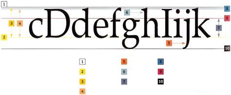 typography worksheet braun typography worksheet