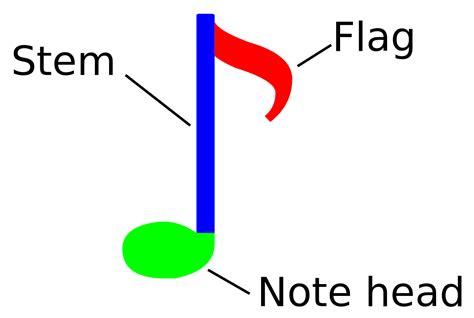 note diagram note value