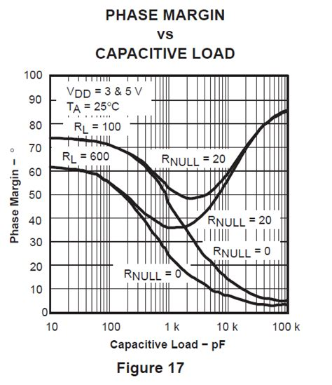 op driving capacitive op driving capacitive 28 images calculating op stability driving capacitive loads page 1