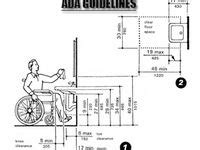 restaurant bathroom requirements 1000 images about ada code requirements on pinterest