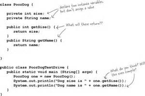 How To Declare String In Java by 4 Methods Use Instance Variables How Objects Behave