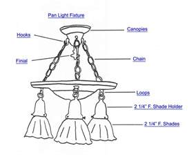 lighting fixtures parts and supplies pan l part index
