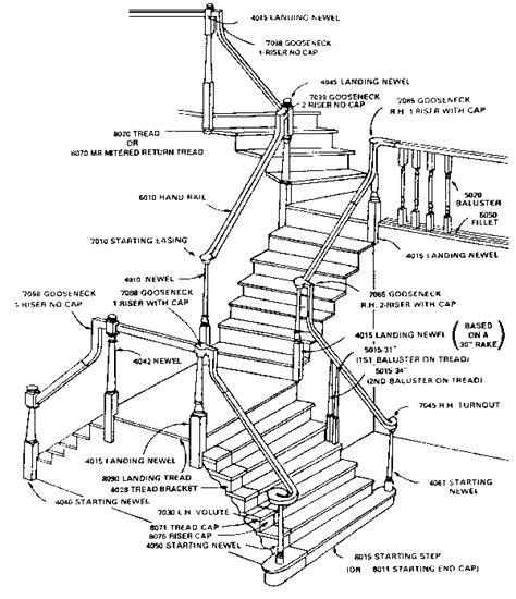 Interior Stair Parts by Identification Diagram