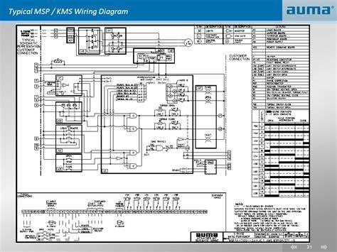 auma wiring diagrams bettis actuator diagrams 2005