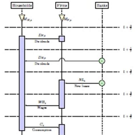 computer science diagrams tikz exles technical area computer science