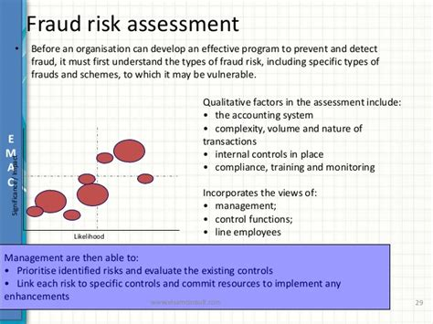 Fraud Risk Management Fraud Risk Assessment Template