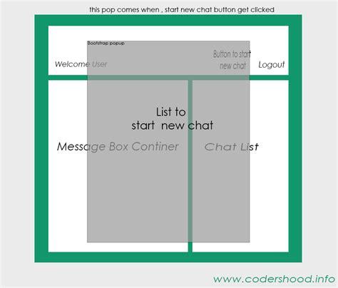 date format mysql nodejs real time chatting app using nodejs mysql angularjs and