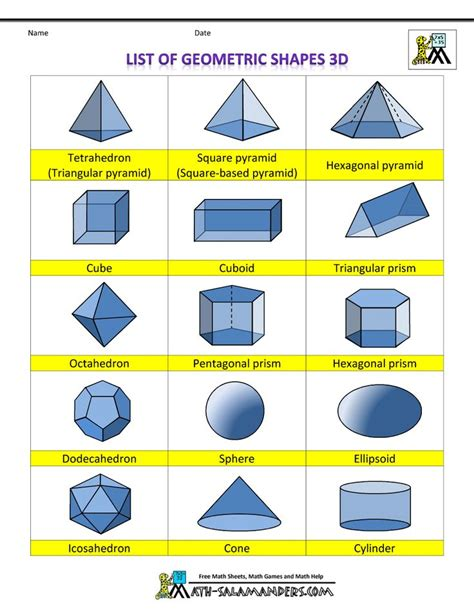 printable 2d shapes and names shapes mathematical names worksheet ixiplay free resume