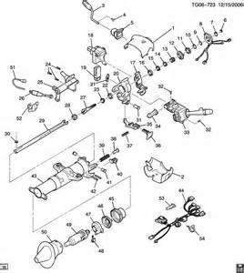 steering column tilt