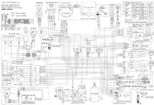 polaris sportsman 500 wiring diagram pdf polaris wiring diagrams collection