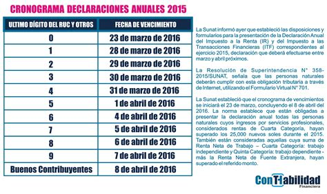 vencimiento de la daot 2015 vencimientos del daot 2015 cronograma de vencimientos para