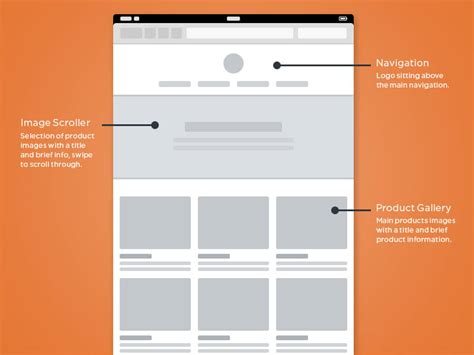 best adaptive websites top 15 free web page wireframe kits for web designers