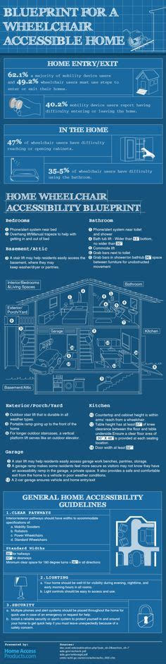 Home Theater Design Checklist by Universal Design Home Checklist Home Design
