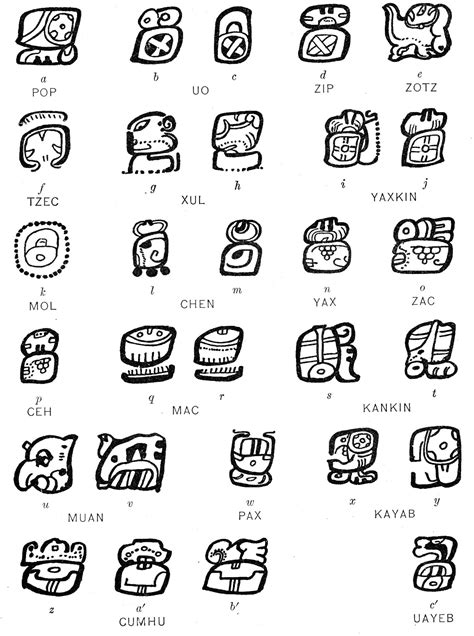 file maya hieroglyphs fig 20 jpg wikimedia commons