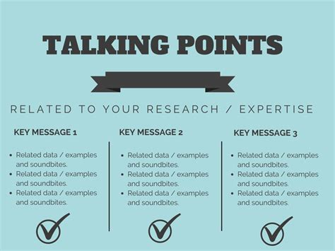 talking points template coaching experiential communications