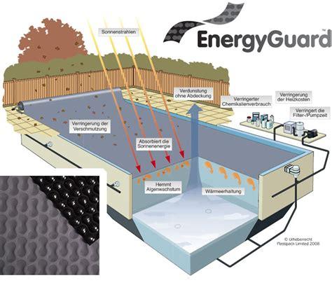 Outdoor Whirlpool Laufende Kosten 3236 by Energyguard Geobubble Schwimmbadbau Pool Sauna