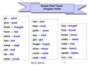 past tense irregular verbs