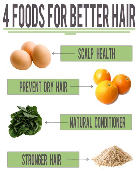 Top 12 Foods For Beautiful Hair by 4 Foods For Better Hair