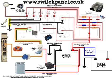camper wiring diagram camper van conversion diy suv camping campervan