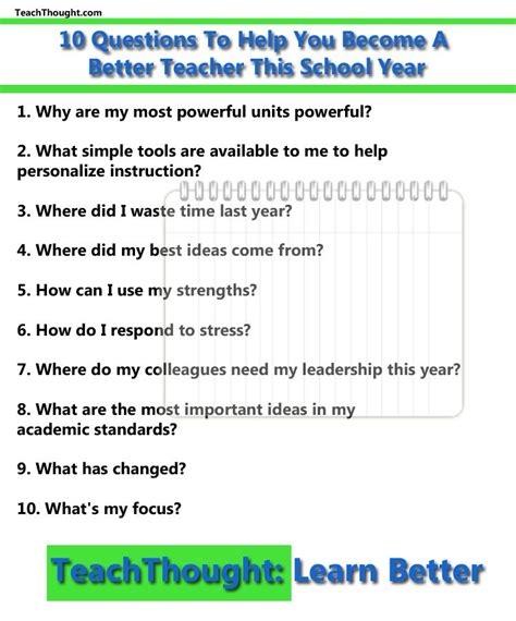 10 questions to help you become a better this school year