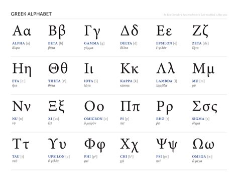 printable greek alphabet greek alphabet bencrowder net