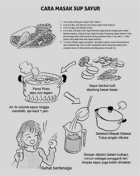 Pot Tawon Putih Uk 15 resep sup sayur 5 unsur obat kanker