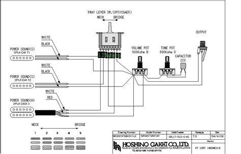 ibanez rg wiring diagram 5 way 30 wiring diagram images