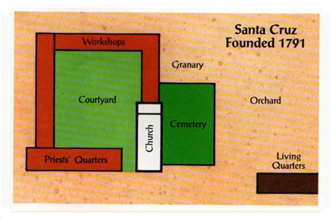mission santa cruz floor plan photo mission santa cruz floor plan images 28 mission