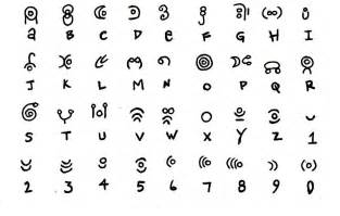 letters make your own written magick institute for