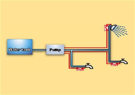 micro switch tap wiring diagram ewiring