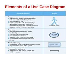 use cases template sle use diagram 13 documents in pdf word