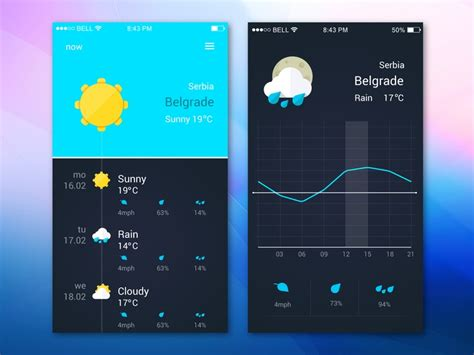 10 creative mobile ui pattern libraries you need to know weather app ui design graphberry com
