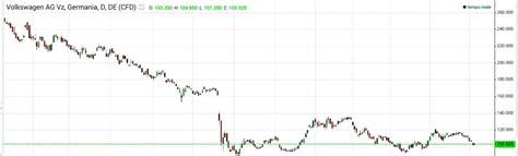 banco popolare valore azionario il valore delle azioni gas mozzi europa