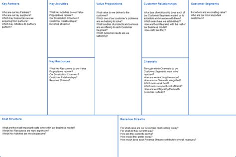 business model generation template business model business model generation template