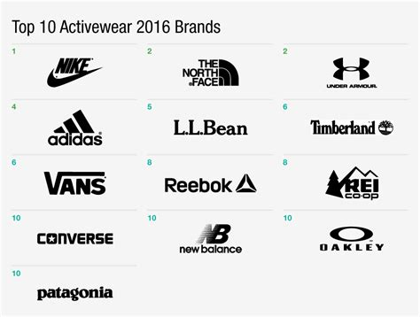 list of athletic shoe brands athletic shoe brands ranking 28 images athletic shoe