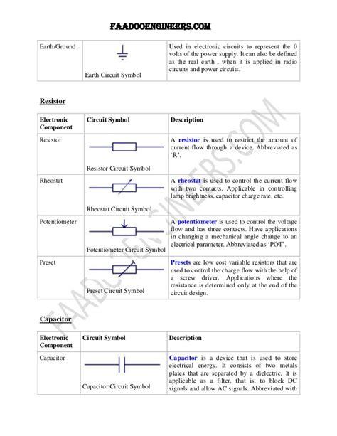 100 ac circuit symbols part 12 ac power factor