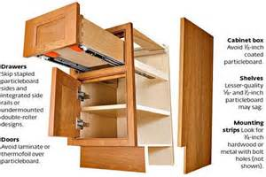 How To Build Simple Kitchen Cabinets by Simple Cabinet Building Pdf Woodworking