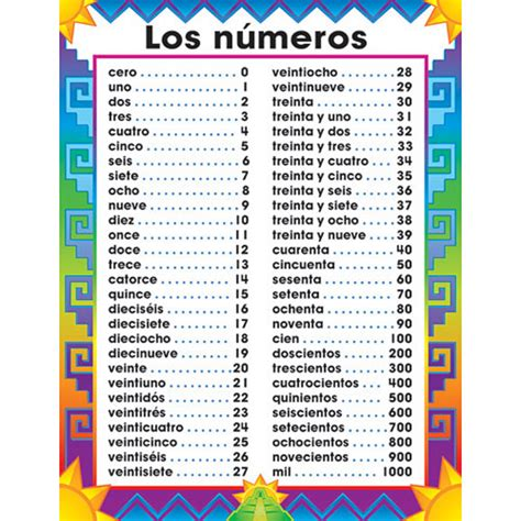 printable numbers 1 100 in spanish 4 best images of spanish number chart printable spanish
