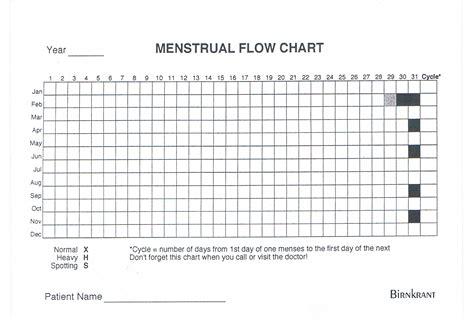 Menstrual Calendar Printable Pdf Menstrual Cycle Calendar Chart Calendar Template 2016