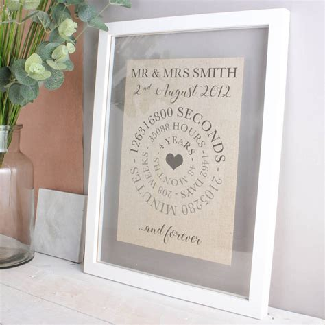 Wedding Anniversary Gift Linen by Linen Anniversary Time Print By No Ordinary Gift Company