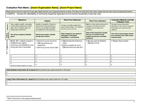best photos of program plan outline sle work plan