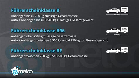 Motorradf Hrerschein Was Darf Ich Fahren by Welchen Anh 228 Nger Darf Ich Fahren 83metoo