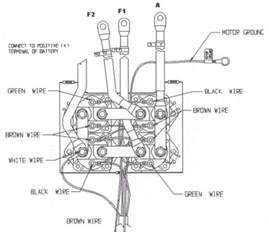 warn solenoid wiring question ih8mud forum